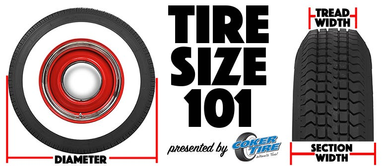 Tire Size 101